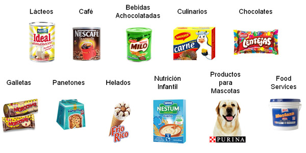 El poder de las Marcas en los alimentos.