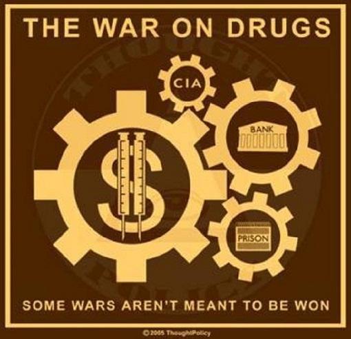 El Robo Y La Droga A Nivel Internacional