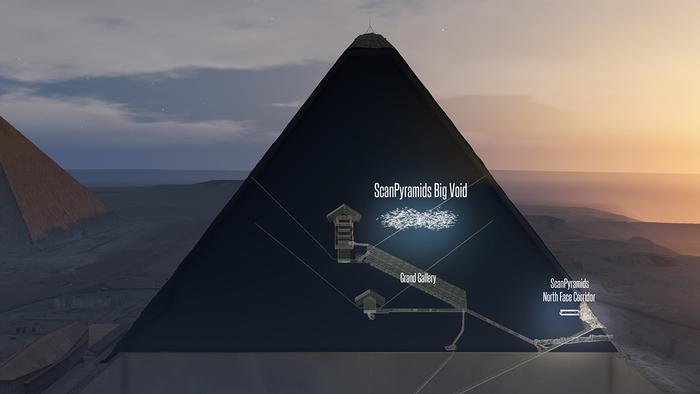Descubren una cámara oculta en la pirámide de Keops de Egipto