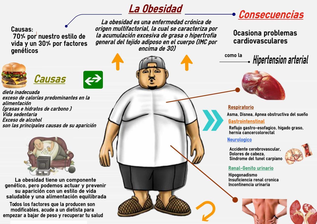 Como Mejorar Nuestra Salud